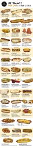 food republic-infographic